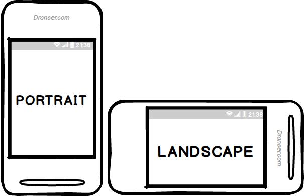 Portrait y Landscape Android Studio